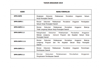 Kadis Pendidikan Kota Tanjungpinang Drs H Atmadinata ,M.Pd
